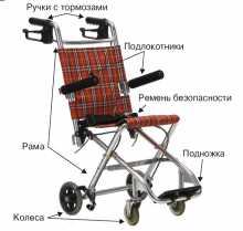Кресло-каталка 1100 Armed складная